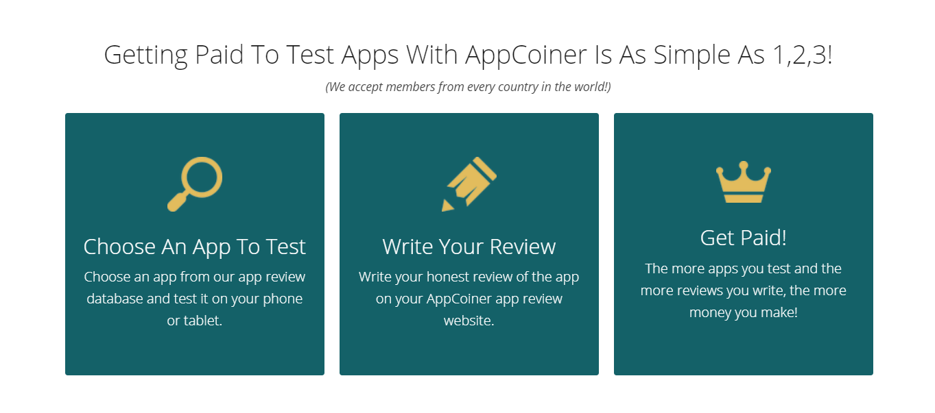 Making money with AppCoiner is totally simple