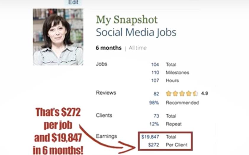 earning a lot of money with social media jobs