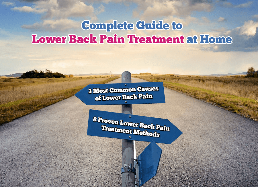 My Back-Pain Coach Pros & Cons
