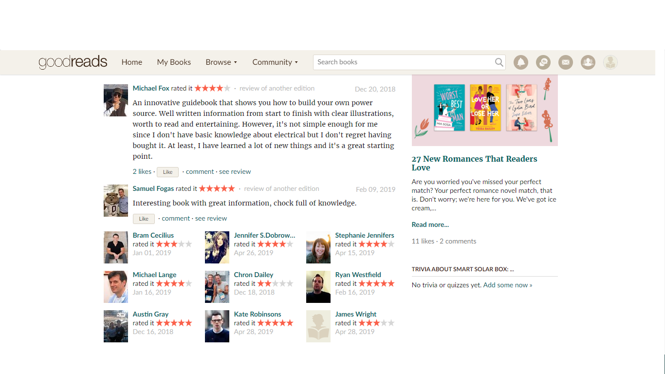 Customers' review on Goodreads